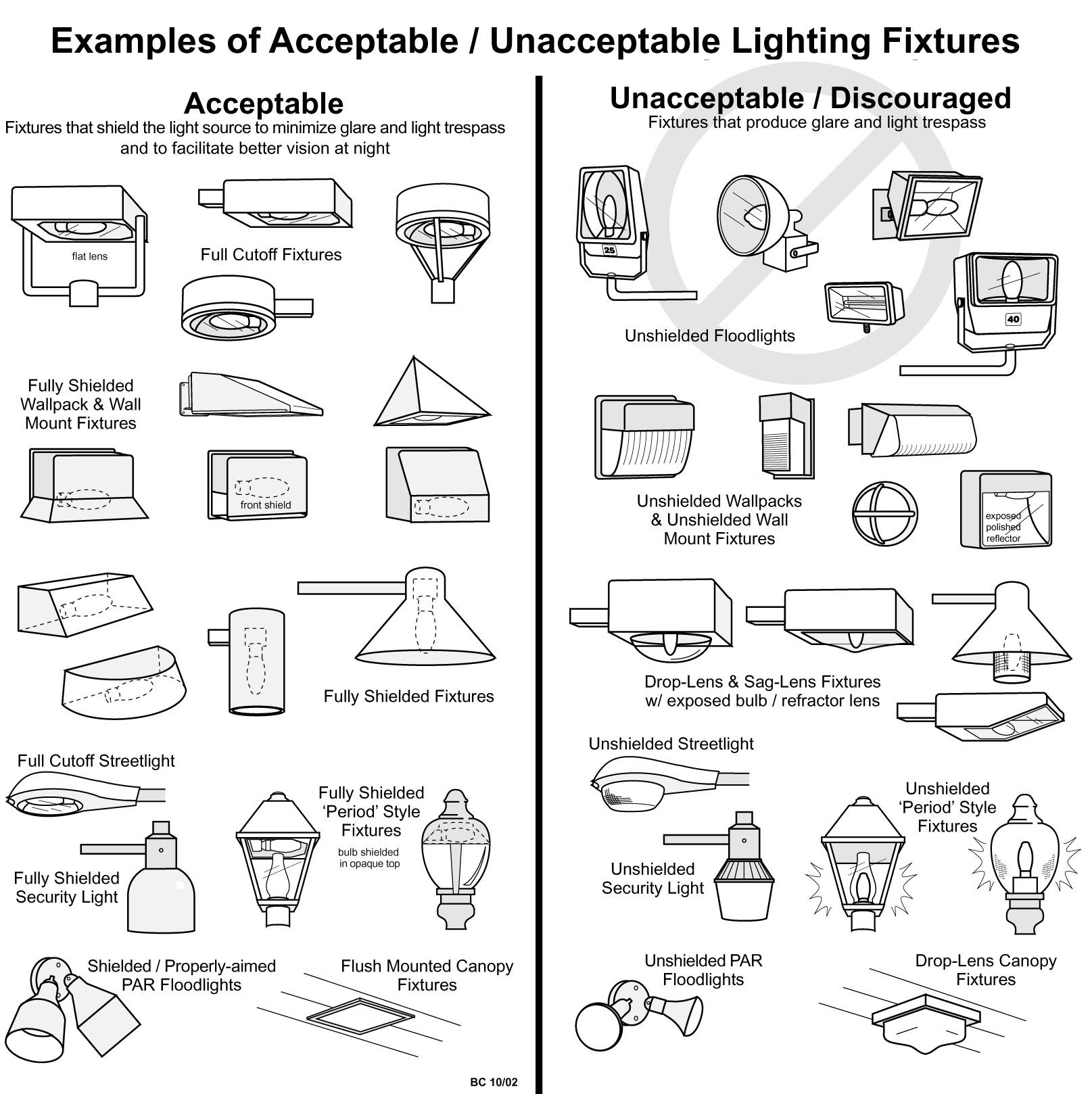 James Lowenthal: Light Pollution