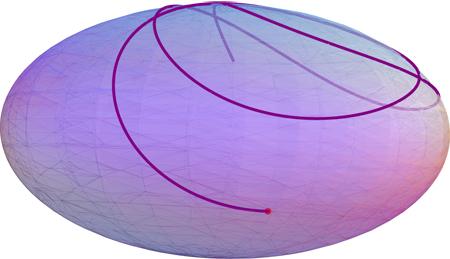 Ellipsoid curve