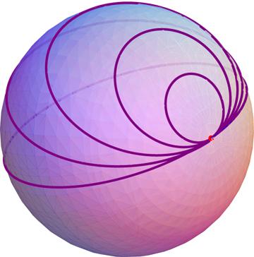 Sphere curves