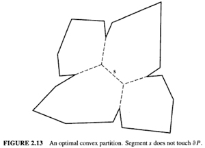 Convex partition