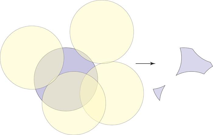 Disk Overlap
