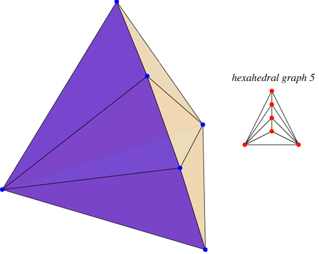 HexahedraPolyhedron