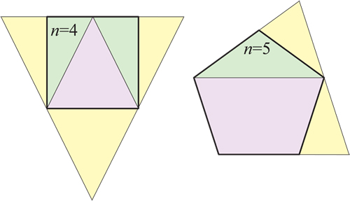 Nested Polygons