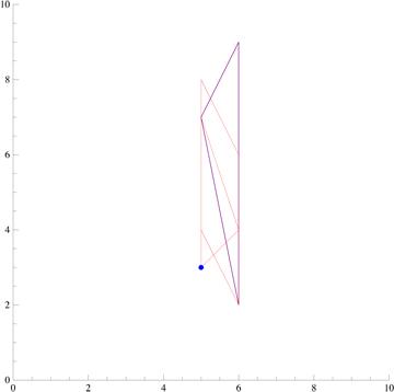 Midpoints n=4