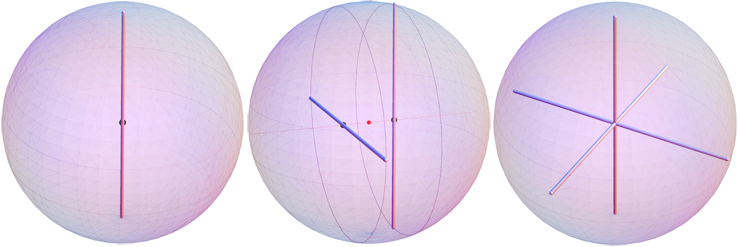 Sphere Probes
