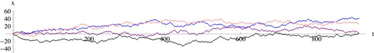 N=3, 912 time steps