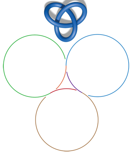 Trefoil Circle Arcs