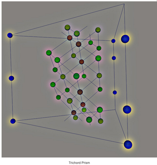 Trichord Prism