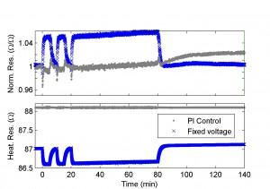Sensor response with P-I control