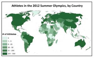 SummerOlympics
